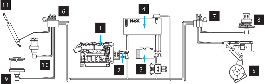 hydraulic system integrated hydraulic solutions max power bow thruster wiring diagram at edmiracle.co